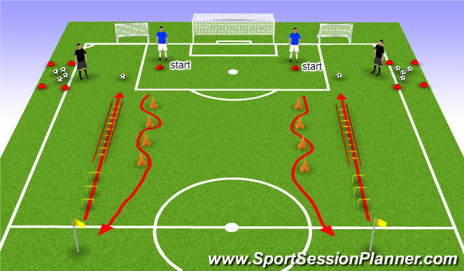 Football/Soccer Session Plan Drill (Colour): Sprinttraining met afronden