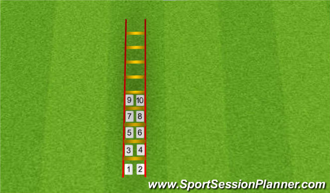 Football/Soccer Session Plan Drill (Colour): Loopladderoefening 2