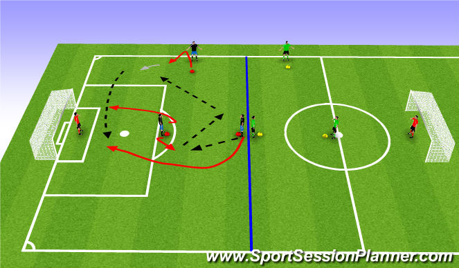Football/Soccer Session Plan Drill (Colour): Main Theme (Pattern Play I)