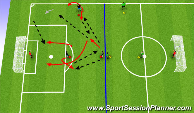Football/Soccer Session Plan Drill (Colour): Main Theme (Patern Play II)