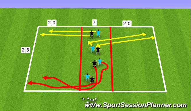 Football/Soccer Session Plan Drill (Colour): VISUAL AWARENESS (Acceleration and Deceleration)