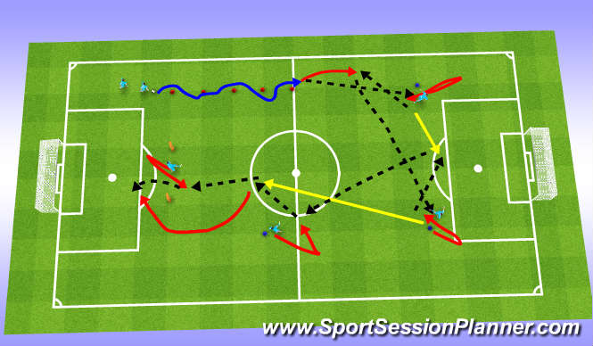 Football/Soccer Session Plan Drill (Colour): COMBINATION OVERLAPS