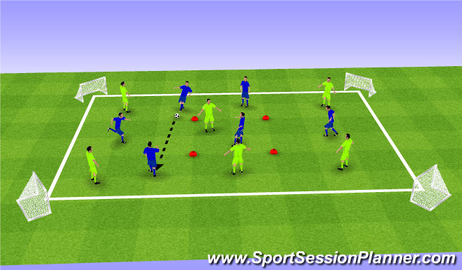 Football/Soccer Session Plan Drill (Colour): Small Sided Game - Corners
