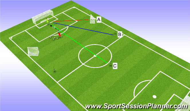 Football/Soccer Session Plan Drill (Colour): Hit targets