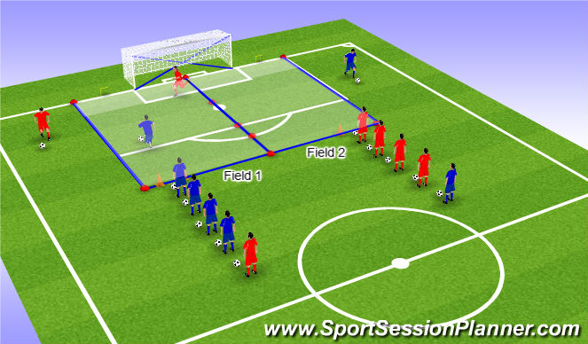 Football/Soccer Session Plan Drill (Colour): Sprint training [1]
