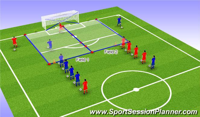 Football/Soccer Session Plan Drill (Colour): Sprint training [1]