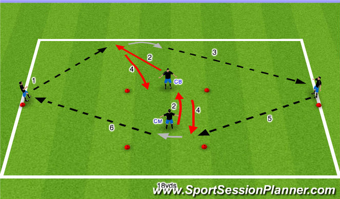 Football/Soccer Session Plan Drill (Colour): Main Theme - Semi opposed