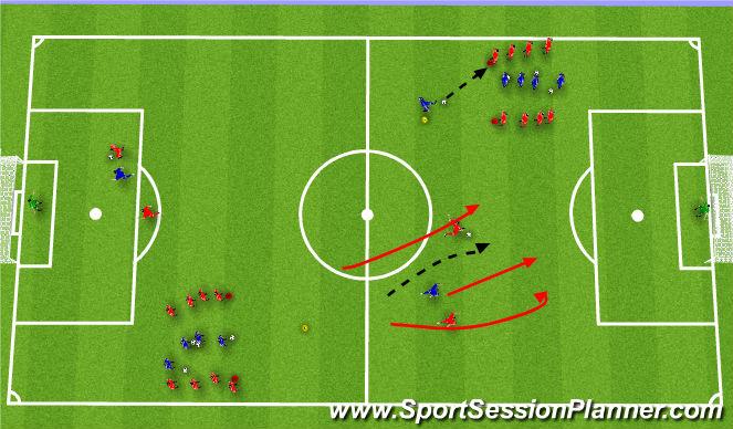 Football/Soccer Session Plan Drill (Colour): 2 á móti 1 + markmaður