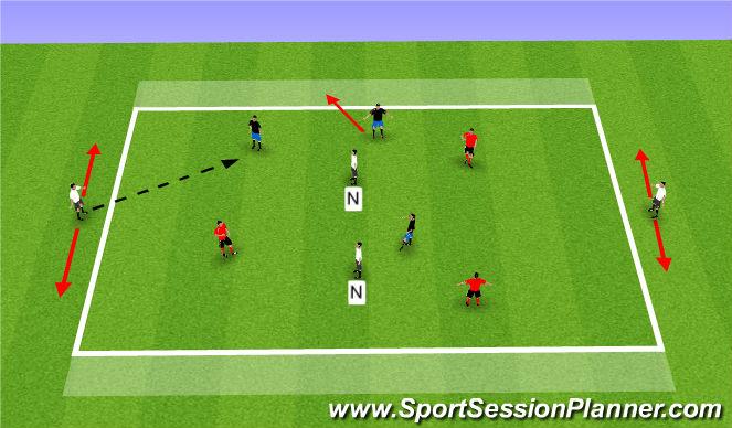 Football/Soccer Session Plan Drill (Colour): 4v2 Target Play