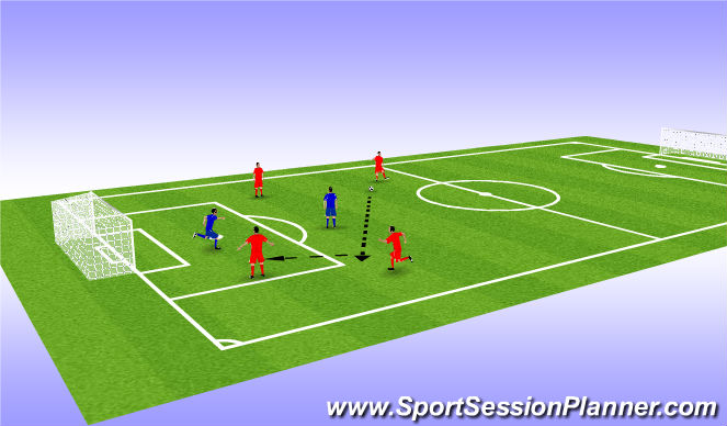 Football/Soccer Session Plan Drill (Colour): Tactical: Creativity in midfield area