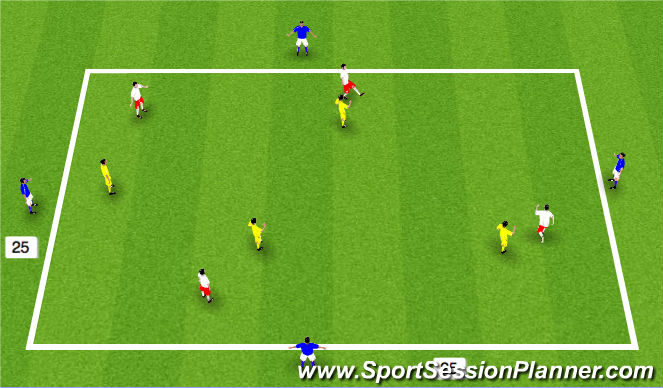 Football/Soccer Session Plan Drill (Colour): Possetion Activity
