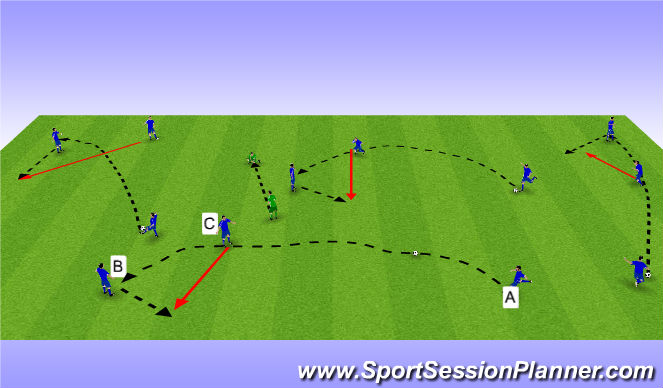 Football/Soccer: E Forward receiving and redirecting ...