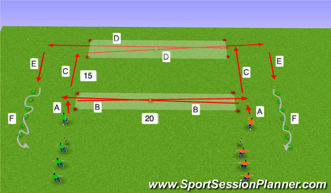 Football/Soccer Session Plan Drill (Colour): Endurance Ball Work