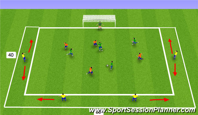 Football/Soccer Session Plan Drill (Colour): Combination Play in the Final Third