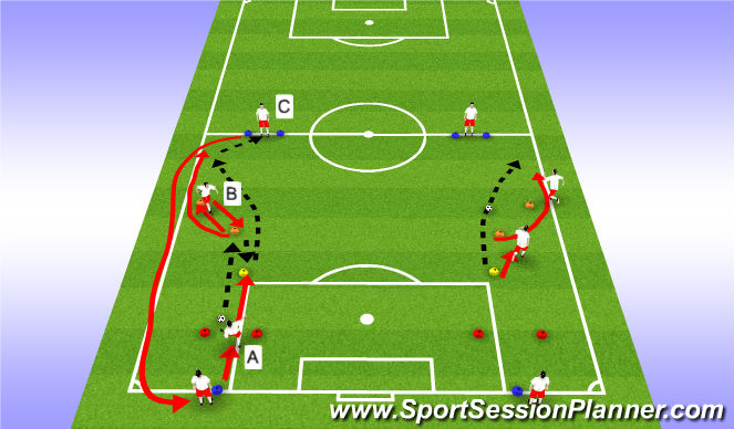 Football/Soccer Session Plan Drill (Colour): 1-2 Passing & Movement