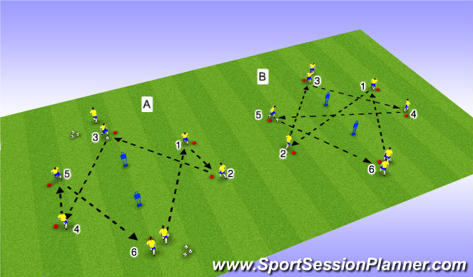 Football/Soccer Session Plan Drill (Colour): Part II