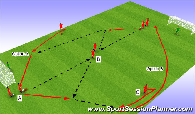 Football/Soccer Session Plan Drill (Colour): Sendingar 1