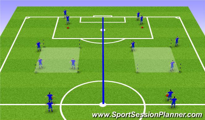 Football/Soccer Session Plan Drill (Colour): PP (Alternate)