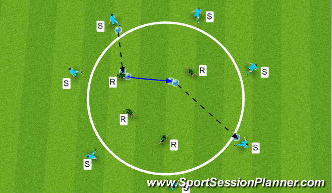 Football/Soccer Session Plan Drill (Colour): PROS