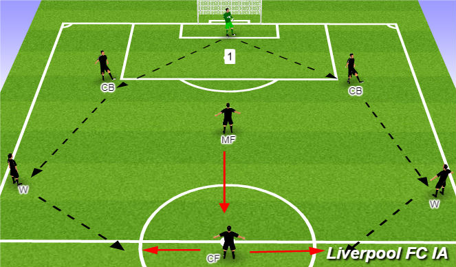 Football/Soccer Session Plan Drill (Colour): Passing Option 1