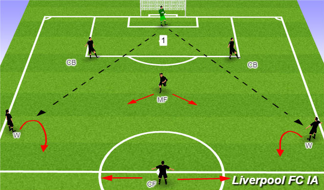 Football/Soccer Session Plan Drill (Colour): Passing Option 3.