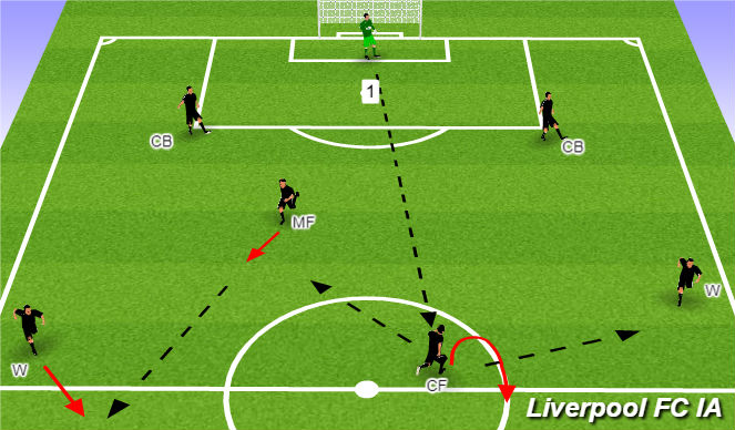 Football/Soccer Session Plan Drill (Colour): Passing Option 4