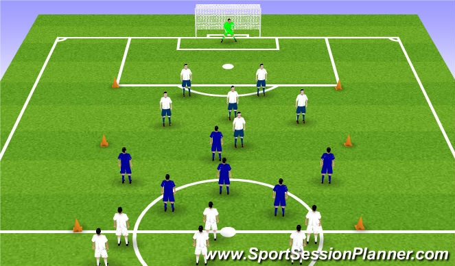 Football/Soccer Session Plan Drill (Colour): 5v5(v5) Transition