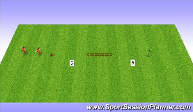 Football/Soccer Session Plan Drill (Colour): Rondo SAQ