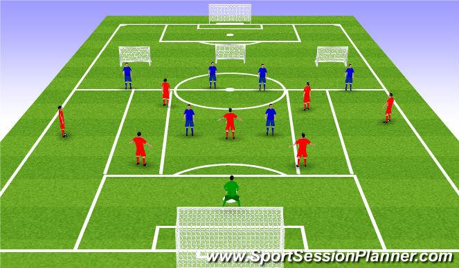 Football/Soccer Session Plan Drill (Colour): 8v6 Build Up