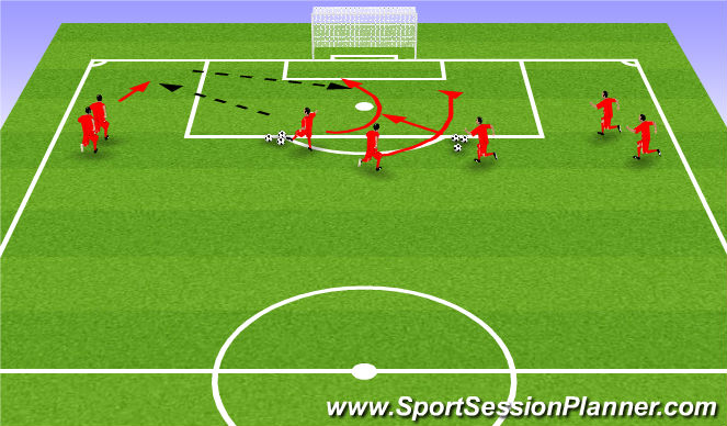 Football/Soccer Session Plan Drill (Colour): 40 in 10 Finishing