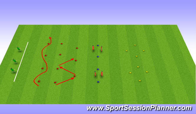 Football/Soccer Session Plan Drill (Colour): Athletic stance 3 (Agility)