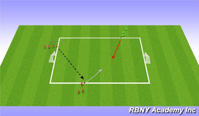 Football/Soccer Session Plan Drill (Colour): 2v1 Defender down