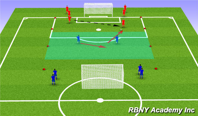 Football/Soccer Session Plan Drill (Colour): Main Activity - Semi opposed