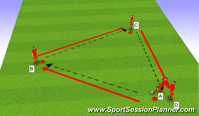 Football/Soccer Session Plan Drill (Colour): Triangle practice