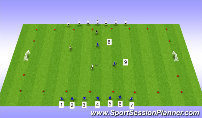 Football/Soccer Session Plan Drill (Colour): 2v2 3v3 Dribbling