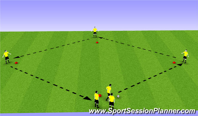 Football/Soccer Session Plan Drill (Colour): Passing and receiving triangle
