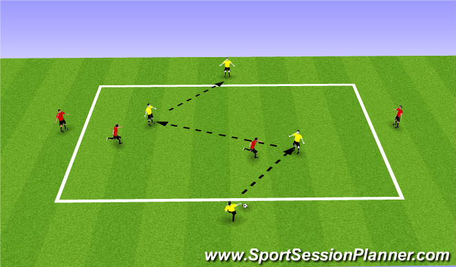 Football/Soccer Session Plan Drill (Colour): 2v2+2 transition