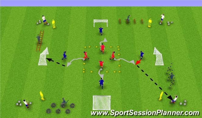 Football/Soccer Session Plan Drill (Colour): 1v1 Attacking