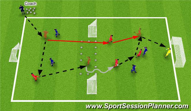 Football/Soccer Session Plan Drill (Colour): 2v2/3v2 Attacking Overload