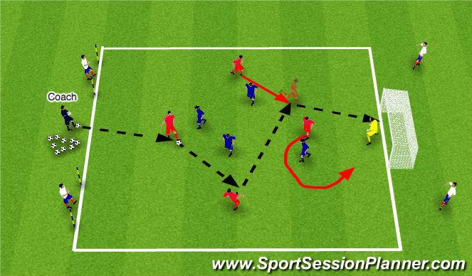 Football/Soccer Session Plan Drill (Colour): 4v4 Attacking