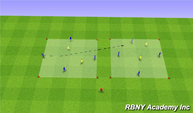 Football/Soccer Session Plan Drill (Colour): Intro - Rondo