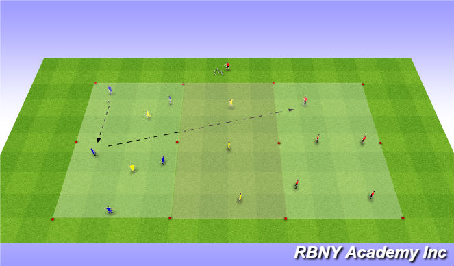 Football/Soccer Session Plan Drill (Colour): Main Activity - 3 Zones