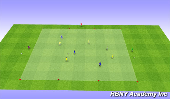 Football/Soccer Session Plan Drill (Colour): Scrimmage/Game - 5v5s