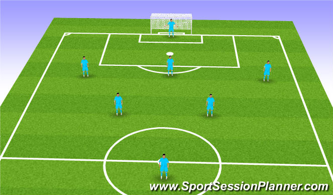 Football/Soccer Session Plan Drill (Colour): 1-3-2-1