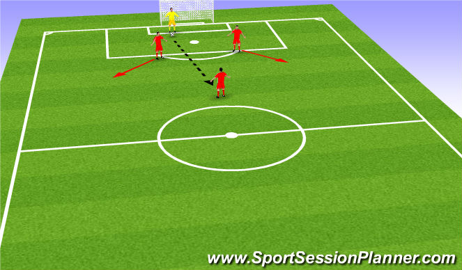 Football/Soccer Session Plan Drill (Colour): Create passing lane early as the ball moves