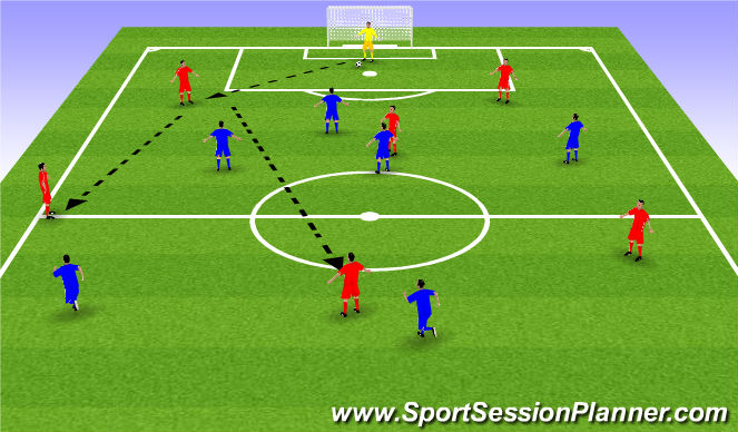 Football/Soccer Session Plan Drill (Colour): First Look forwards