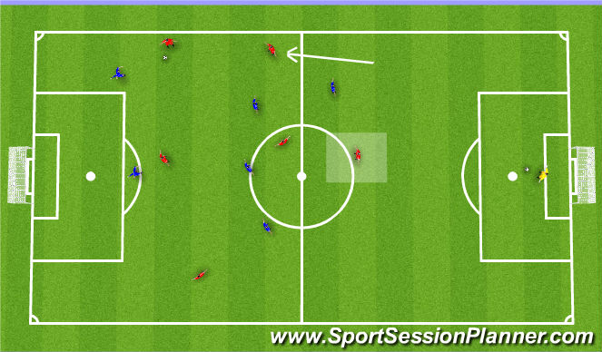 Football/Soccer Session Plan Drill (Colour): One sits and one goes when defending