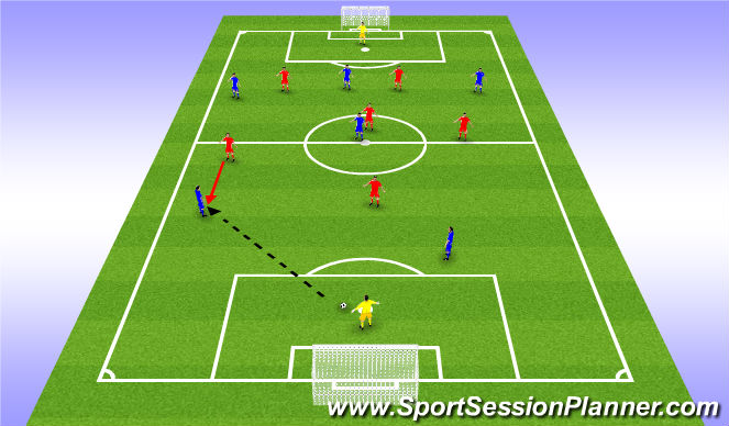 Football/Soccer Session Plan Drill (Colour): Closest Closes