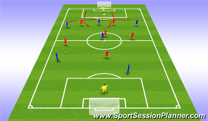 Football/Soccer Session Plan Drill (Colour): Having awareness of space and players around you