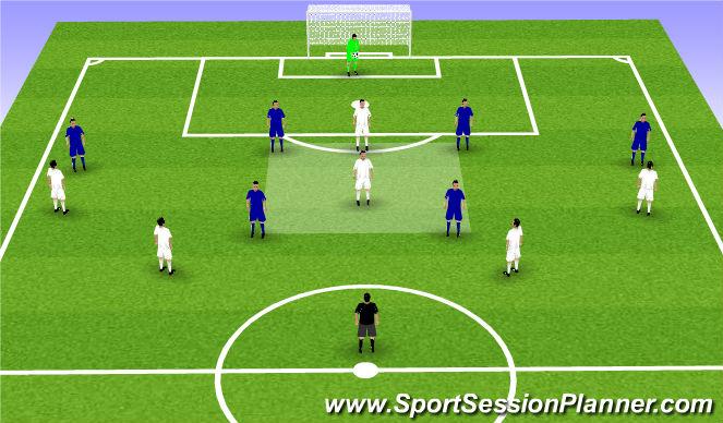 Football/Soccer Session Plan Drill (Colour): Low block defending 6v6